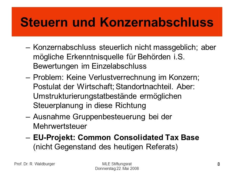 Steuern und Konzernabschluss –Konzernabschluss steuerlich nicht massgeblich; aber mögliche Erkenntnisquelle für Behörden i.S.