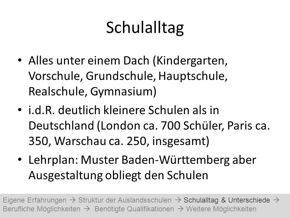 Schulalltag Alles unter einem Dach (Kindergarten, Vorschule, Grundschule, Hauptschule, Realschule, Gymnasium) i.d.R. deutlich kleinere Schulen als in