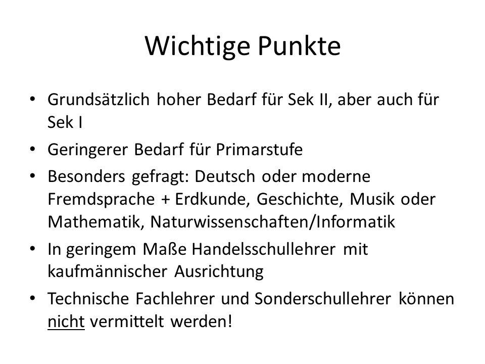Wichtige Punkte Grundsätzlich hoher Bedarf für Sek II, aber auch für Sek I Geringerer Bedarf für Primarstufe Besonders gefragt: Deutsch oder moderne F