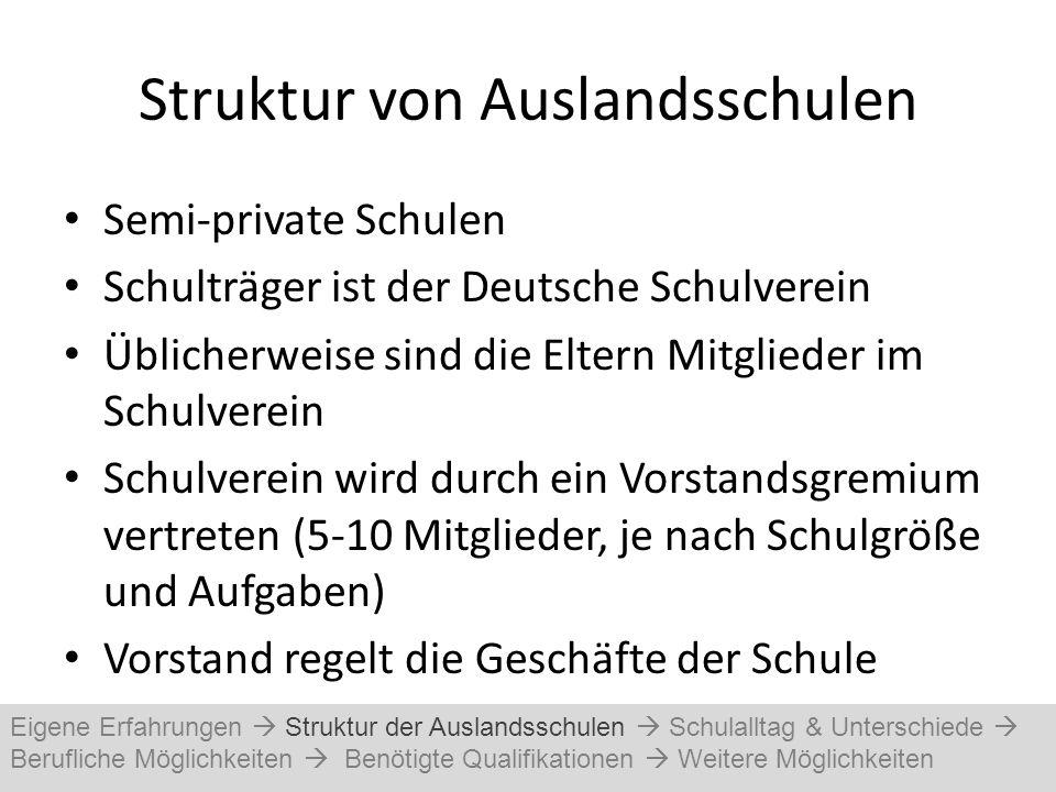 Struktur von Auslandsschulen Semi-private Schulen Schulträger ist der Deutsche Schulverein Üblicherweise sind die Eltern Mitglieder im Schulverein Sch
