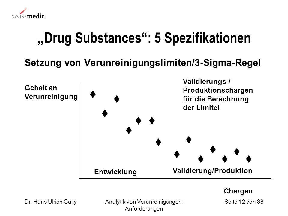 Seite 12 von 38Dr. Hans Ulrich GallyAnalytik von Verunreinigungen: Anforderungen Drug Substances: 5 Spezifikationen Setzung von Verunreinigungslimiten