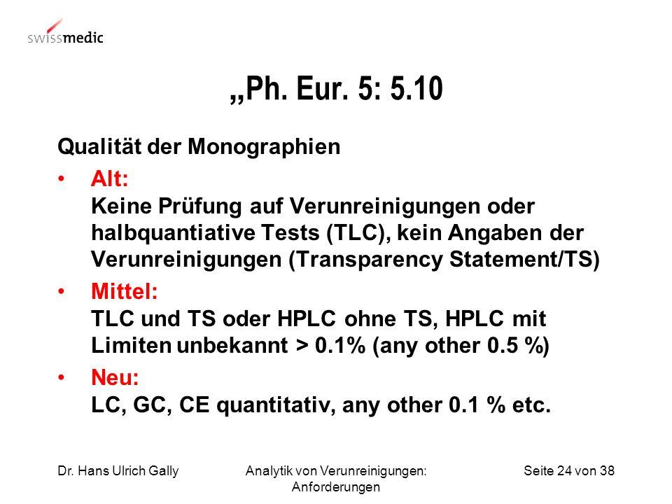 Seite 24 von 38Dr. Hans Ulrich GallyAnalytik von Verunreinigungen: Anforderungen Ph. Eur. 5: 5.10 Qualität der Monographien Alt: Keine Prüfung auf Ver