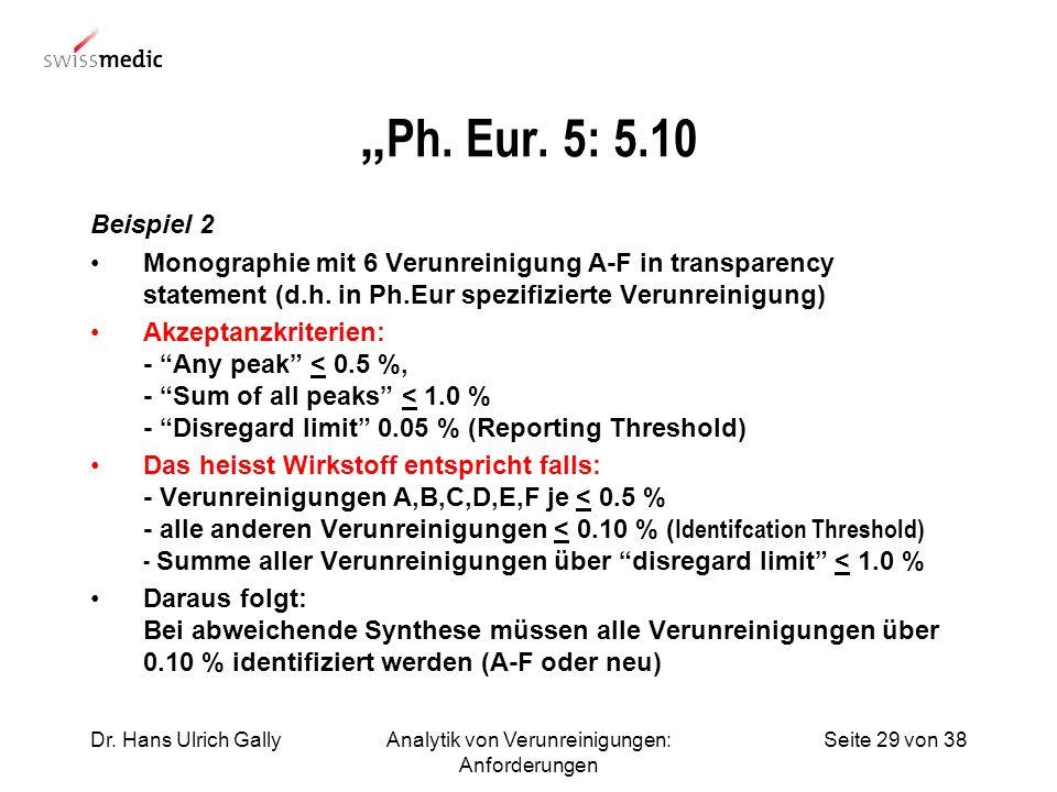 Seite 29 von 38Dr. Hans Ulrich GallyAnalytik von Verunreinigungen: Anforderungen Ph. Eur. 5: 5.10 Beispiel 2 Monographie mit 6 Verunreinigung A-F in t
