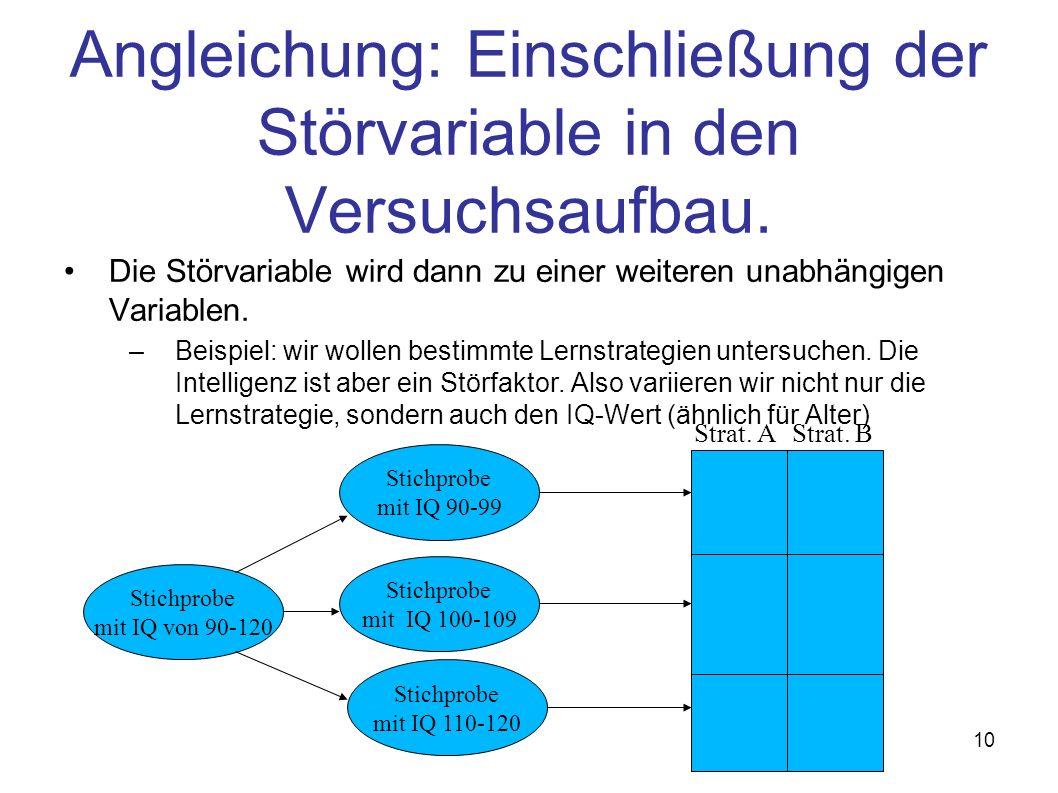 10 Angleichung: Einschließung der Störvariable in den Versuchsaufbau. Die Störvariable wird dann zu einer weiteren unabhängigen Variablen. –Beispiel: