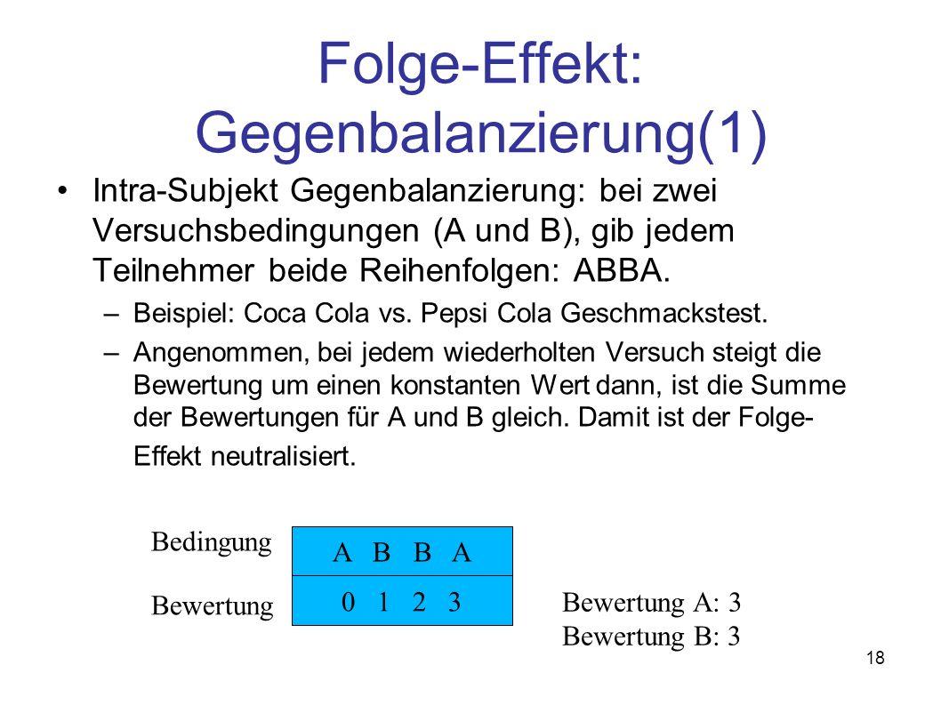 18 Folge-Effekt: Gegenbalanzierung(1) Intra-Subjekt Gegenbalanzierung: bei zwei Versuchsbedingungen (A und B), gib jedem Teilnehmer beide Reihenfolgen: ABBA.