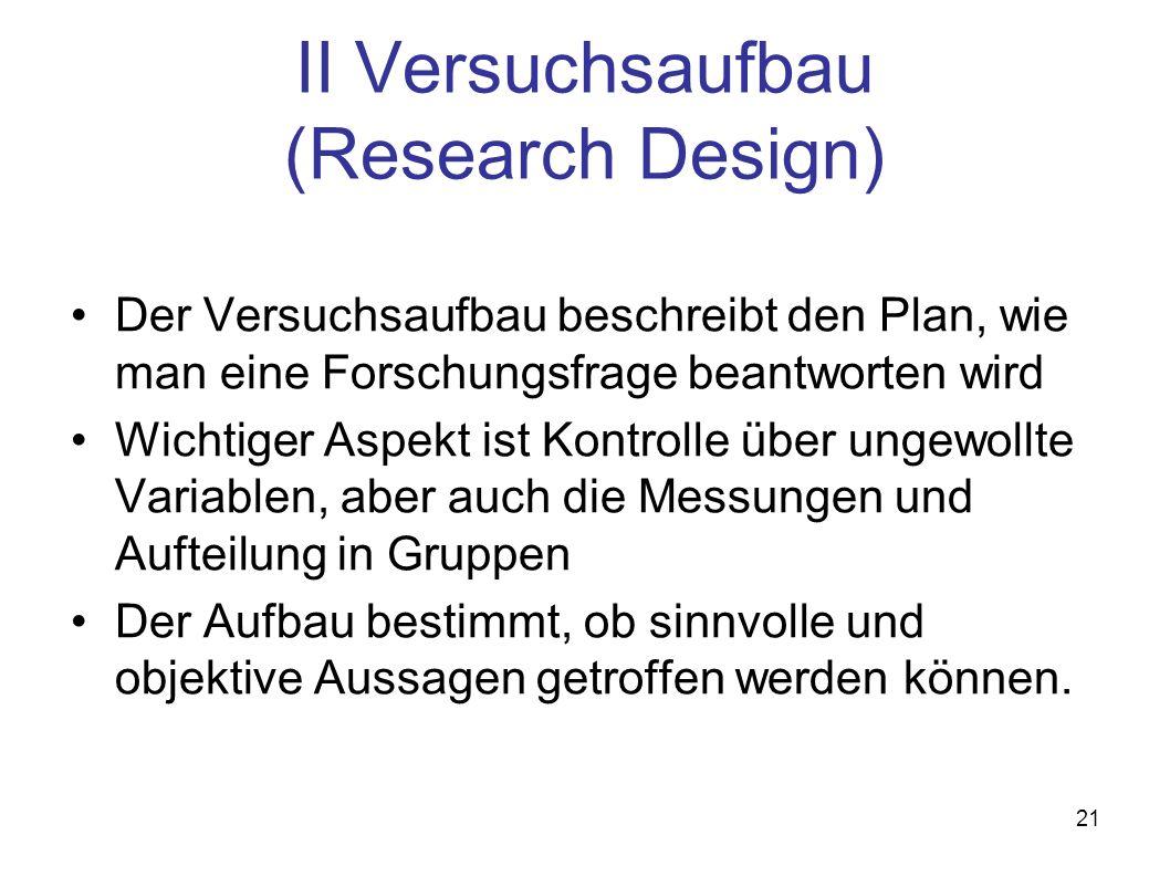 21 II Versuchsaufbau (Research Design) Der Versuchsaufbau beschreibt den Plan, wie man eine Forschungsfrage beantworten wird Wichtiger Aspekt ist Kont
