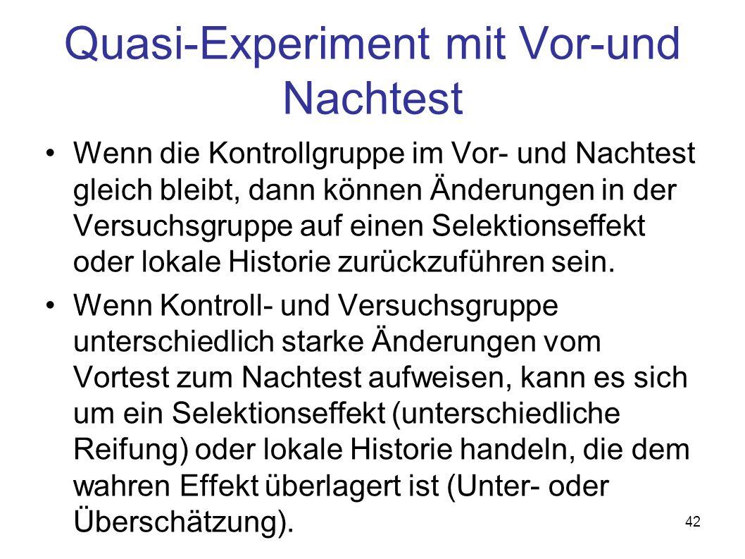 42 Quasi-Experiment mit Vor-und Nachtest Wenn die Kontrollgruppe im Vor- und Nachtest gleich bleibt, dann können Änderungen in der Versuchsgruppe auf