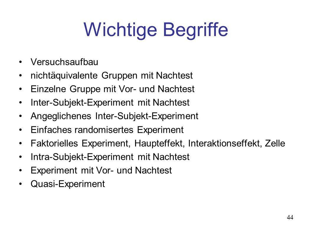 44 Wichtige Begriffe Versuchsaufbau nichtäquivalente Gruppen mit Nachtest Einzelne Gruppe mit Vor- und Nachtest Inter-Subjekt-Experiment mit Nachtest