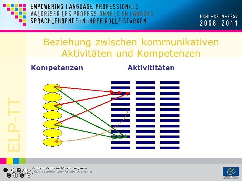 Beziehung zwischen kommunikativen Aktivitäten und Kompetenzen Kompetenzen Aktivititäten