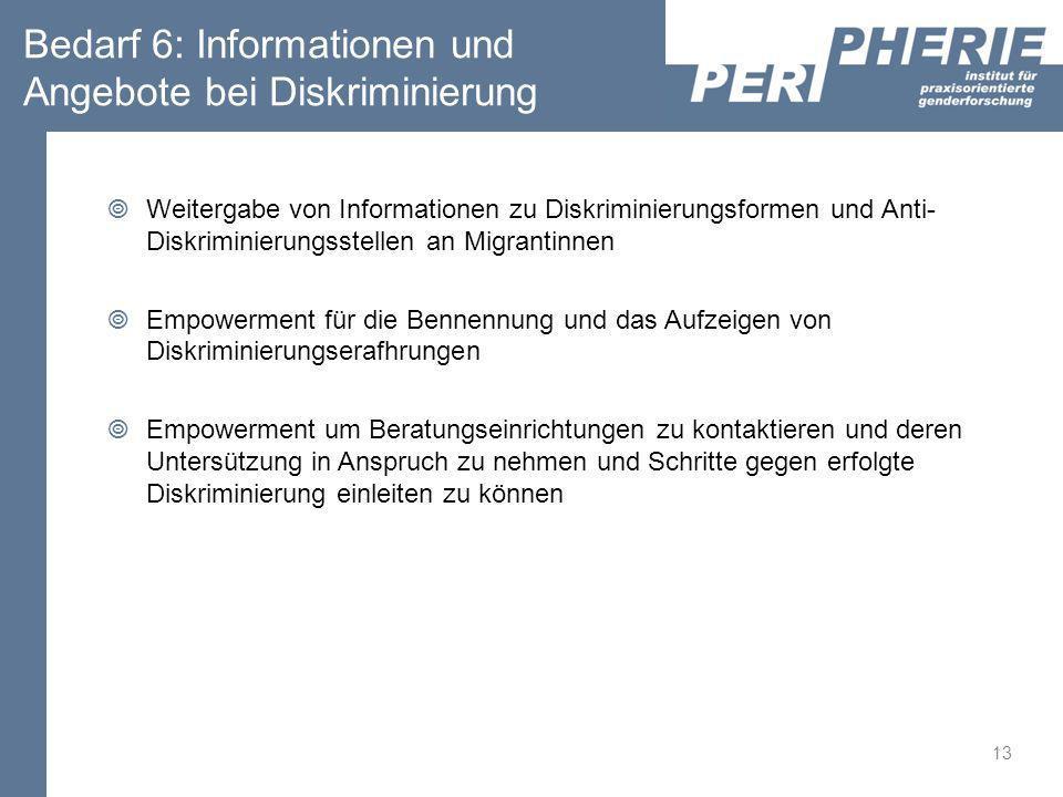 Bedarf 6: Informationen und Angebote bei Diskriminierung Weitergabe von Informationen zu Diskriminierungsformen und Anti- Diskriminierungsstellen an M