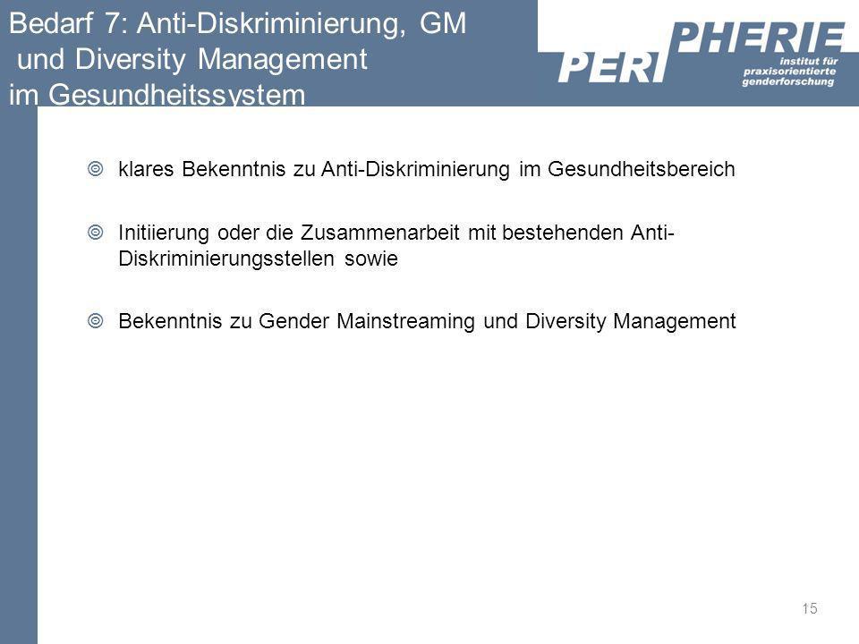 Bedarf 7: Anti-Diskriminierung, GM und Diversity Management im Gesundheitssystem klares Bekenntnis zu Anti-Diskriminierung im Gesundheitsbereich Initi
