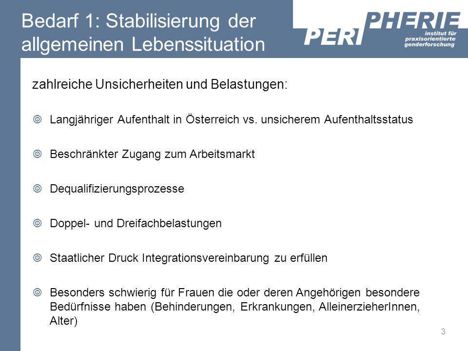 Bedarf 1: Stabilisierung der allgemeinen Lebenssituation zahlreiche Unsicherheiten und Belastungen: Langjähriger Aufenthalt in Österreich vs. unsicher