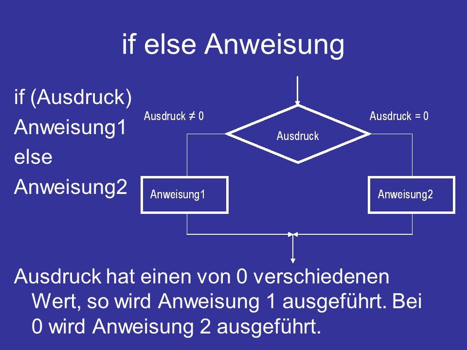 if else Anweisung if (Ausdruck) Anweisung1 else Anweisung2 Ausdruck hat einen von 0 verschiedenen Wert, so wird Anweisung 1 ausgeführt.