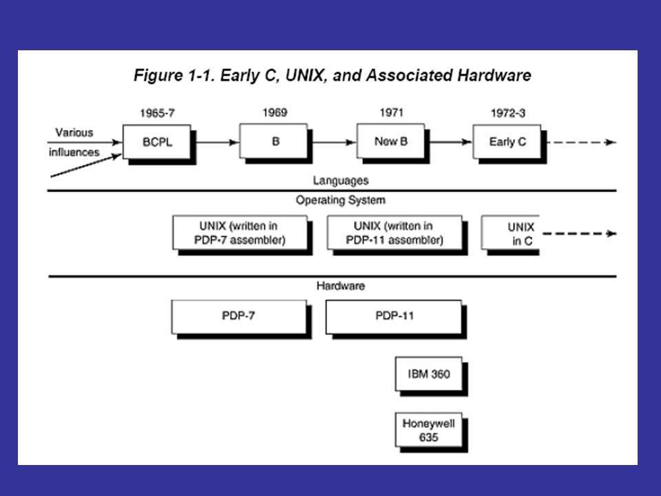 BCPL und B sind typenlose Sprachen C hat eine Reihe von Datentypen –Zeichen, ganze Zahlen, Gleitpunktzahlen –Es gibt eine Hierarchie von abgeleitete Datentypen (mit Hilfe von Zeigern, Vektoren, Strukturen und Unionen erzeugt) –Kontrollstrukturen, die für wohlstrukturierte Programme nötig sind: