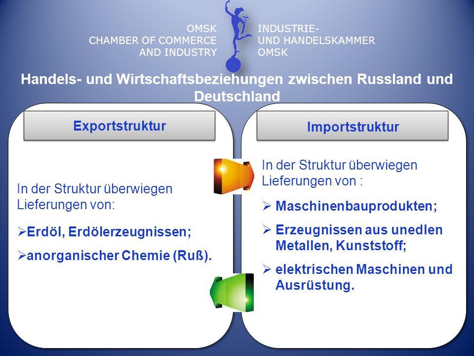 OMSK CHAMBER OF COMMERCE AND INDUSTRY INDUSTRIE- UND HANDELSKAMMER OMSK Exportstruktur Importstruktur In der Struktur überwiegen Lieferungen von: Erdö