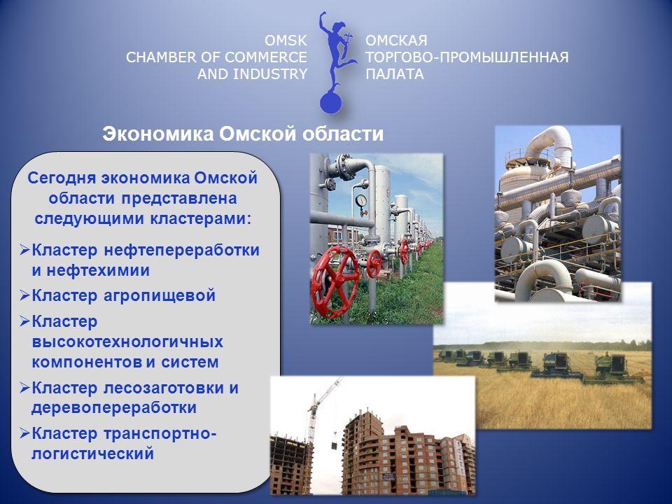 OMSK CHAMBER OF COMMERCE AND INDUSTRY INDUSTRIE- UND HANDELSKAMMER OMSK Gebiet Omsk als investitionsattraktive Region Günstige Struktur des Clusterportfolios (bestehendes Potenzial für die Entwicklung von Hauptclustern– Agrar-Industrie-Komplex, Petrolchemie, Maschinenbau).