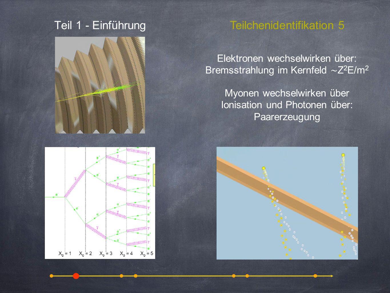 Teil 1 - Einführung Elektronen wechselwirken über: Bremsstrahlung im Kernfeld Z 2 E/m 2 Myonen wechselwirken über Ionisation und Photonen über: Paarer