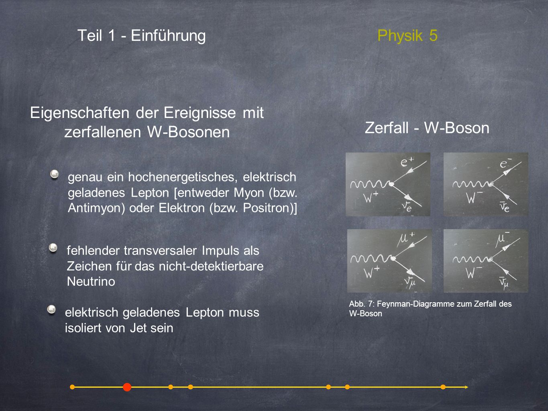 Teil 1 - EinführungPhysik 5 Eigenschaften der Ereignisse mit zerfallenen W-Bosonen animation, video, pictures of annihilation and pair production from