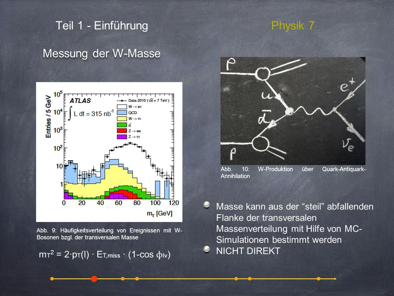 Teil 1 - EinführungPhysik 7 Messung der W-Masse animation, video, pictures of annihilation and pair production from cosmic rays Masse kann aus der ste