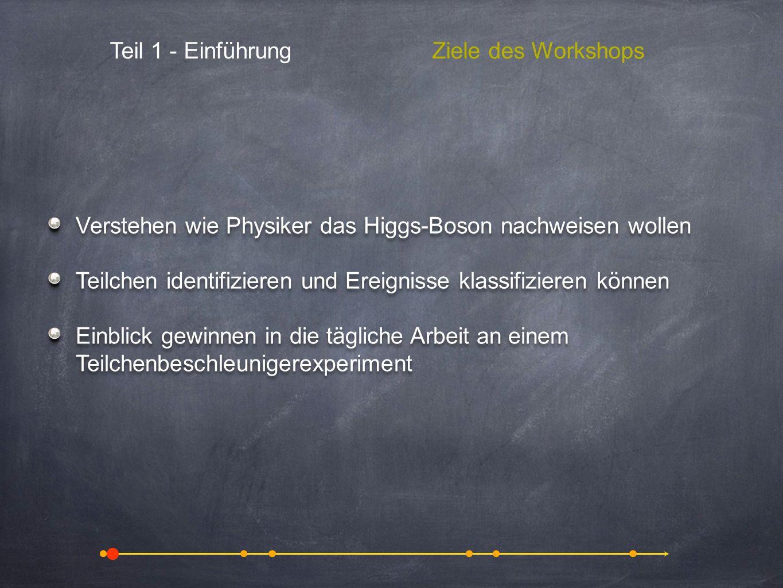 Teil 1 - EinführungZiele des Workshops Verstehen wie Physiker das Higgs-Boson nachweisen wollen Teilchen identifizieren und Ereignisse klassifizieren
