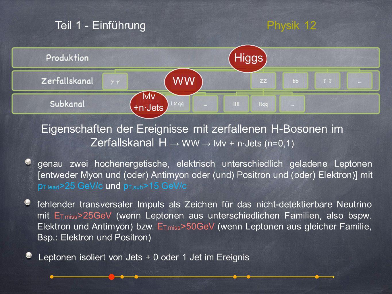 Teil 1 - EinführungPhysik 12 Higgs WW lνlν +n·Jets Eigenschaften der Ereignisse mit zerfallenen H-Bosonen im Zerfallskanal H WW lνlν + n·Jets (n=0,1)