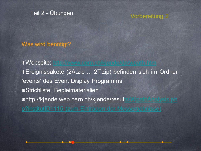 Teil 2 - Übungen Vorbereitung 2 Was wird benötigt? Webseite: http://www.cern.ch/kjende/de/wpath.htmhttp://www.cern.ch/kjende/de/wpath.htm Ereignispake