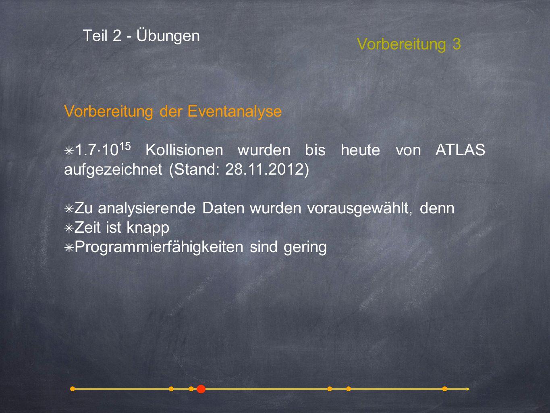 Teil 2 - Übungen Vorbereitung 3 Vorbereitung der Eventanalyse 1.7 10 15 Kollisionen wurden bis heute von ATLAS aufgezeichnet (Stand: 28.11.2012) Zu an
