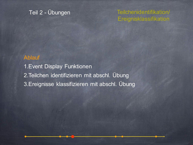 Teil 2 - Übungen Teilchenidentifikation/ Ereignisklassifikation Ablauf 1.Event Display Funktionen 2.Teilchen identifizieren mit abschl. Übung 3.Ereign