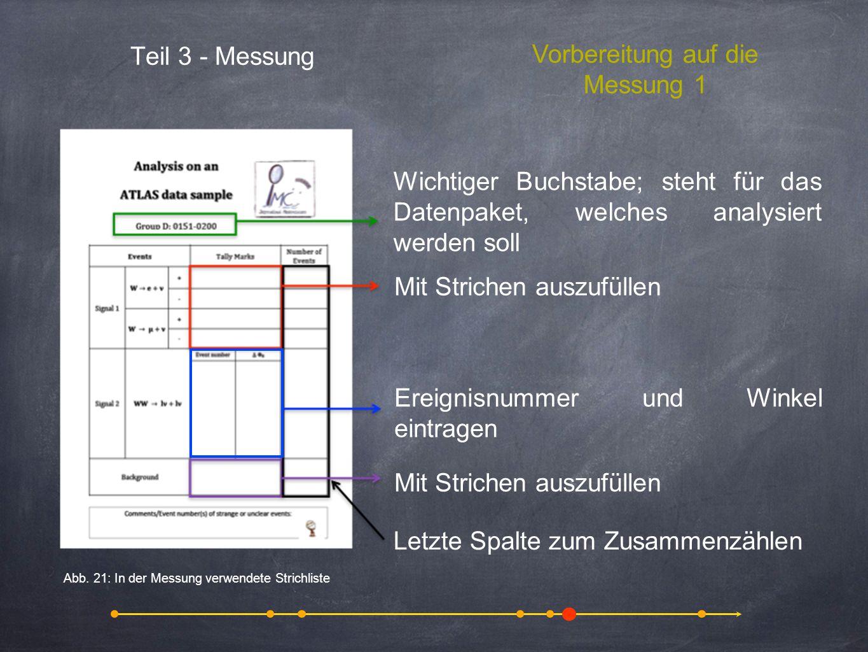 Vorbereitung auf die Messung 1 Wichtiger Buchstabe; steht für das Datenpaket, welches analysiert werden soll Mit Strichen auszufüllen Ereignisnummer u