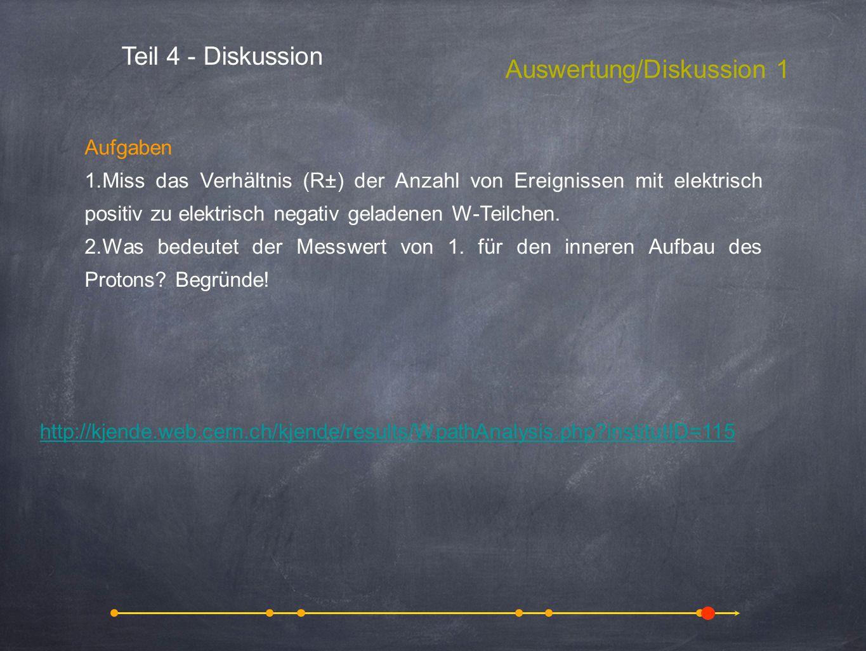 Auswertung/Diskussion 1 Aufgaben 1.Miss das Verhältnis (R±) der Anzahl von Ereignissen mit elektrisch positiv zu elektrisch negativ geladenen W-Teilch