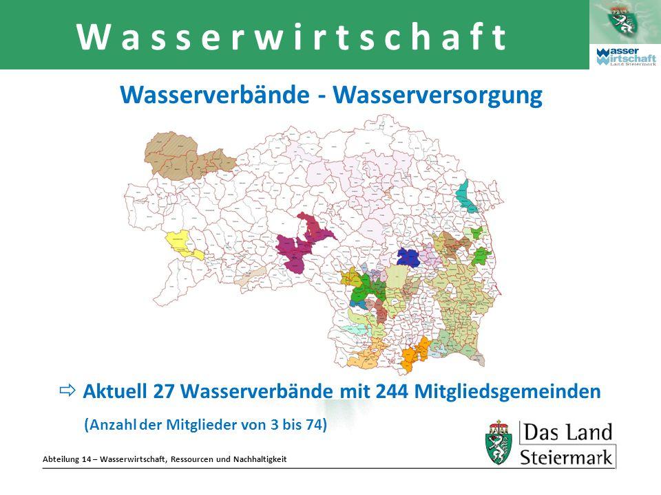 Abteilung 14 – Wasserwirtschaft, Ressourcen und Nachhaltigkeit W a s s e r w i r t s c h a f t Aktuell 27 Wasserverbände mit 244 Mitgliedsgemeinden (A
