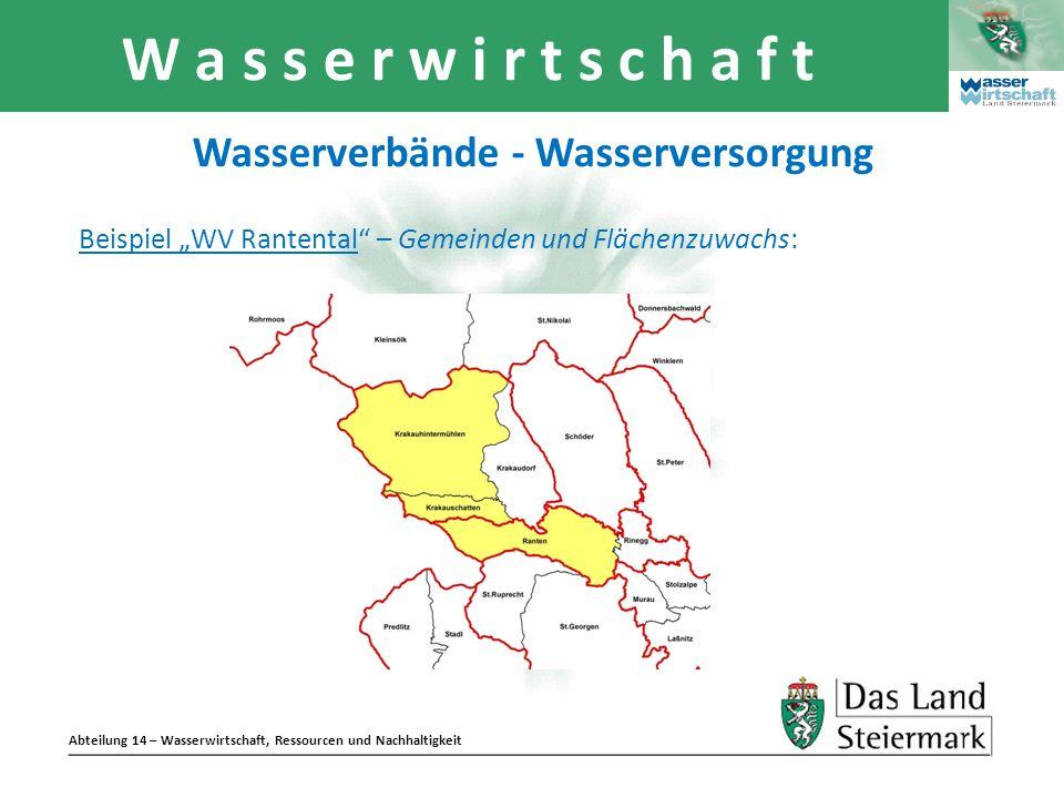 Abteilung 14 – Wasserwirtschaft, Ressourcen und Nachhaltigkeit W a s s e r w i r t s c h a f t Wasserverbände - Wasserversorgung Beispiel WV Rantental