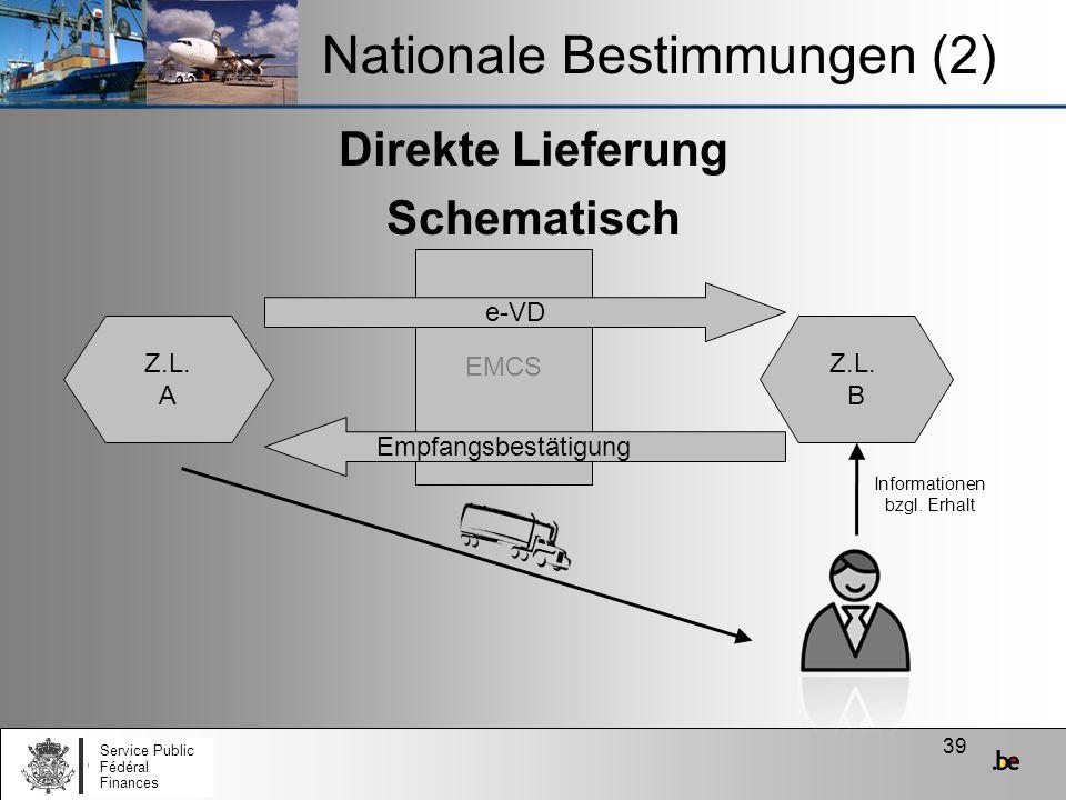 39 EMCS Direkte Lieferung Schematisch Nationale Bestimmungen (2) Service Public Fédéral Finances Z.L. A Z.L. B Informationen bzgl. Erhalt e-VD Empfang