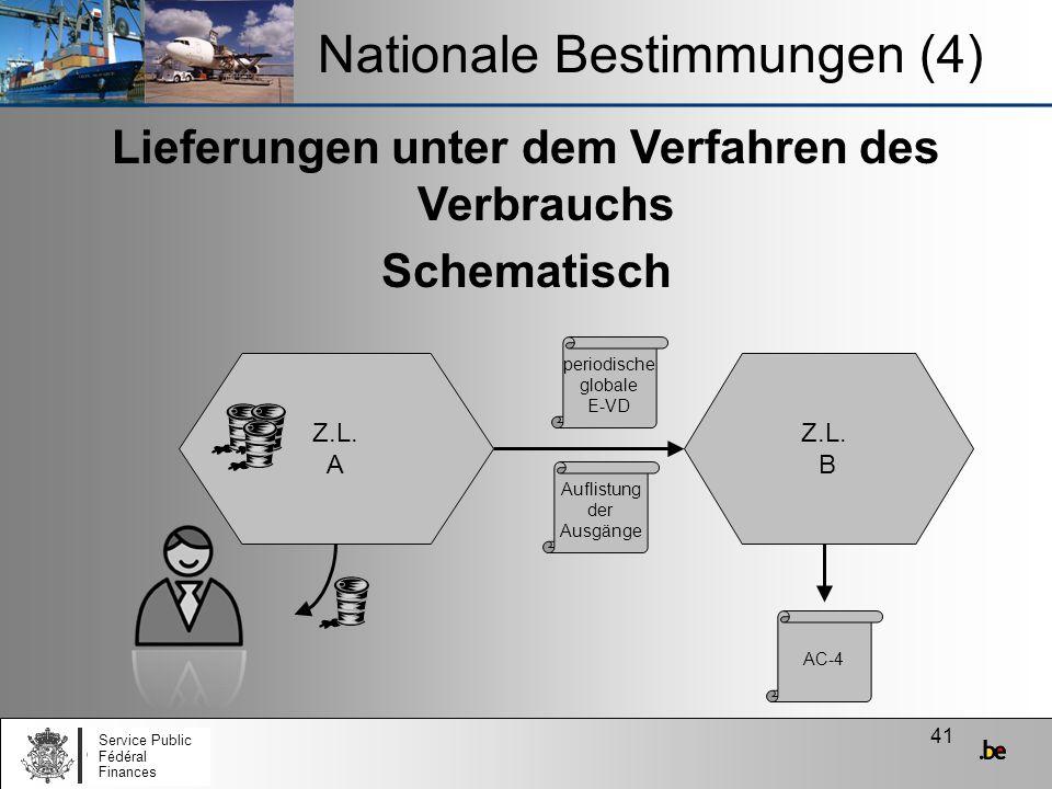 41 Lieferungen unter dem Verfahren des Verbrauchs Schematisch Nationale Bestimmungen (4) Service Public Fédéral Finances Z.L. A Z.L. B periodische glo