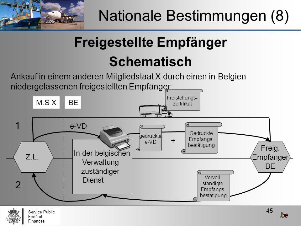 45 Freigestellte Empfänger Schematisch Ankauf in einem anderen Mitgliedstaat X durch einen in Belgien niedergelassenen freigestellten Empfänger: Natio