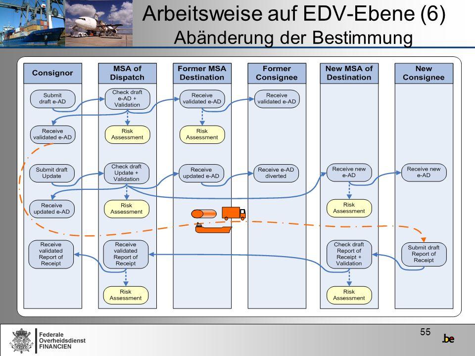 55 Arbeitsweise auf EDV-Ebene (6) Abänderung der Bestimmung