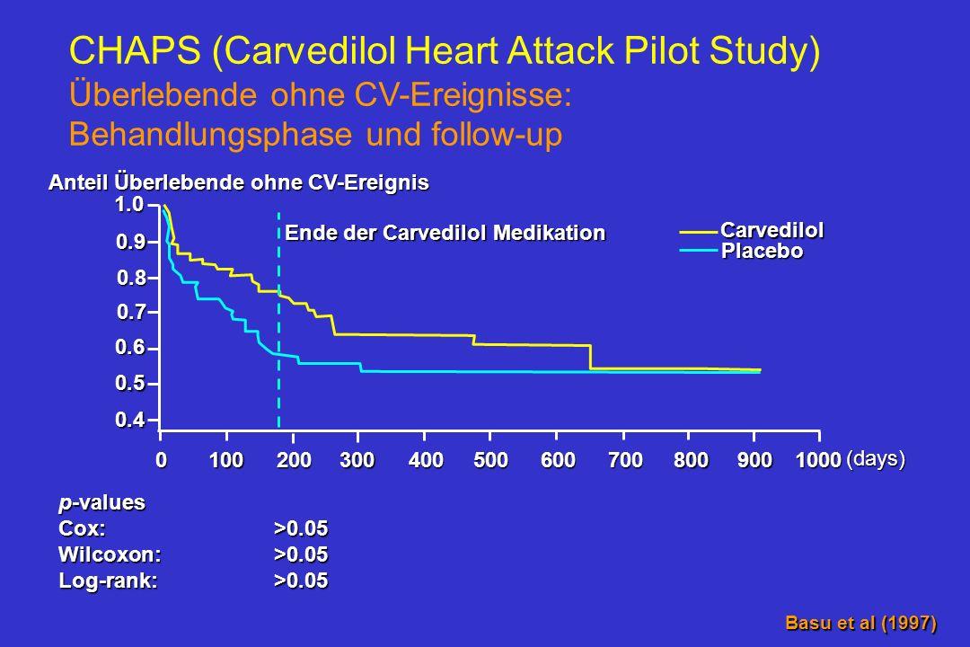 nDoppelblinde, placebokontrollierte Studie zur Beurteilung des Effektes von Carvedilol bzw. Placebo auf das LV remodelling bei Patienten mit LV -Dysfu
