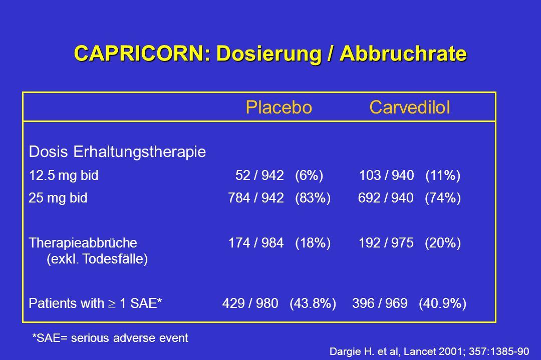 CAPRICORN Baseline Charakteristika PlaceboCarvedilol (n = 984)(n = 975) Alter (Jahre)6363 Männer/ Frauen (%)74 / 2673 / 27 LVEF (%)32.732.9 Reperfusio