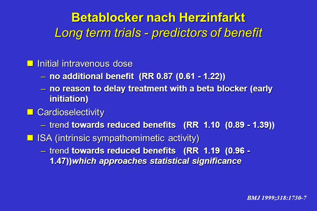 NNT* nFibrinolyse(+ASS)48 nß-Blocker84 nAntikoagulation126 nACE-Hemmer43 nASS306 nStatin188 nCa-Antagonist nCa-Antagonist *NNT = Wieviele Patienten mu