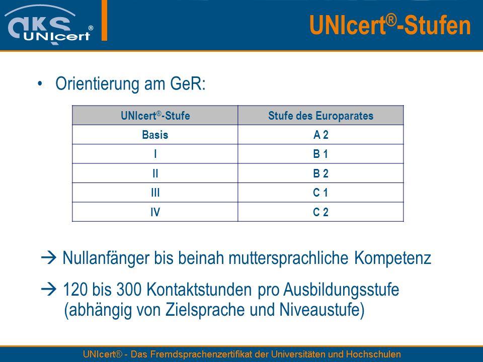 Orientierung am GeR: Nullanfänger bis beinah muttersprachliche Kompetenz 120 bis 300 Kontaktstunden pro Ausbildungsstufe (abhängig von Zielsprache und
