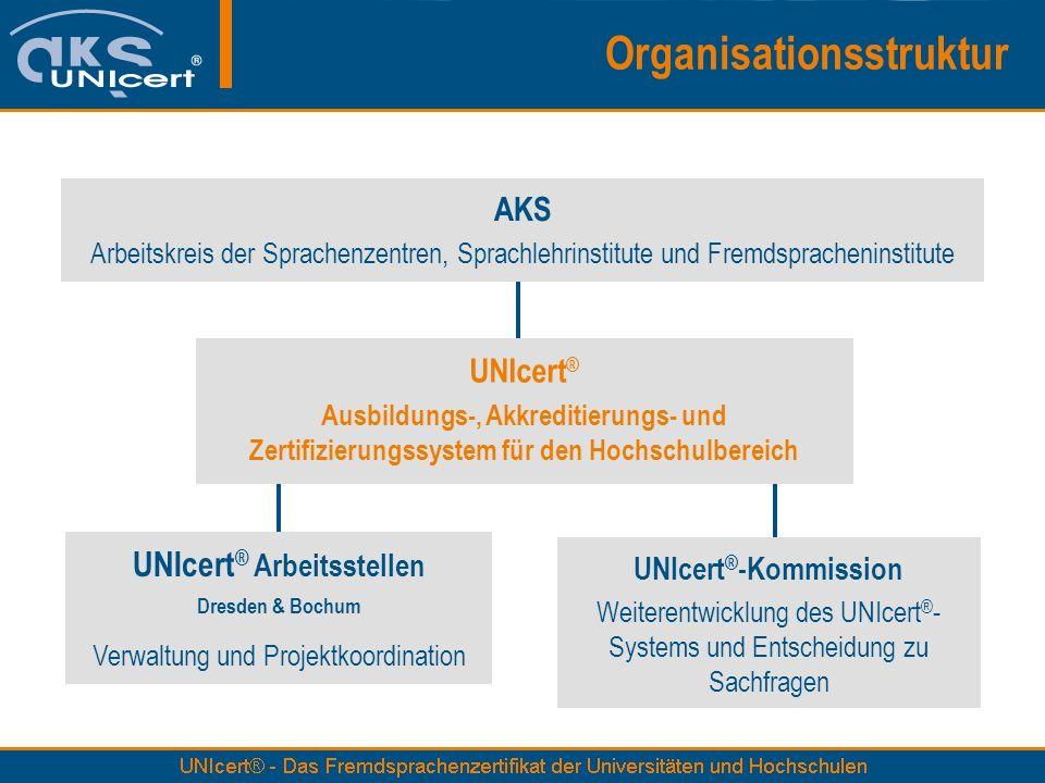 Organisationsstruktur AKS Arbeitskreis der Sprachenzentren, Sprachlehrinstitute und Fremdspracheninstitute UNIcert ® Ausbildungs-, Akkreditierungs- un