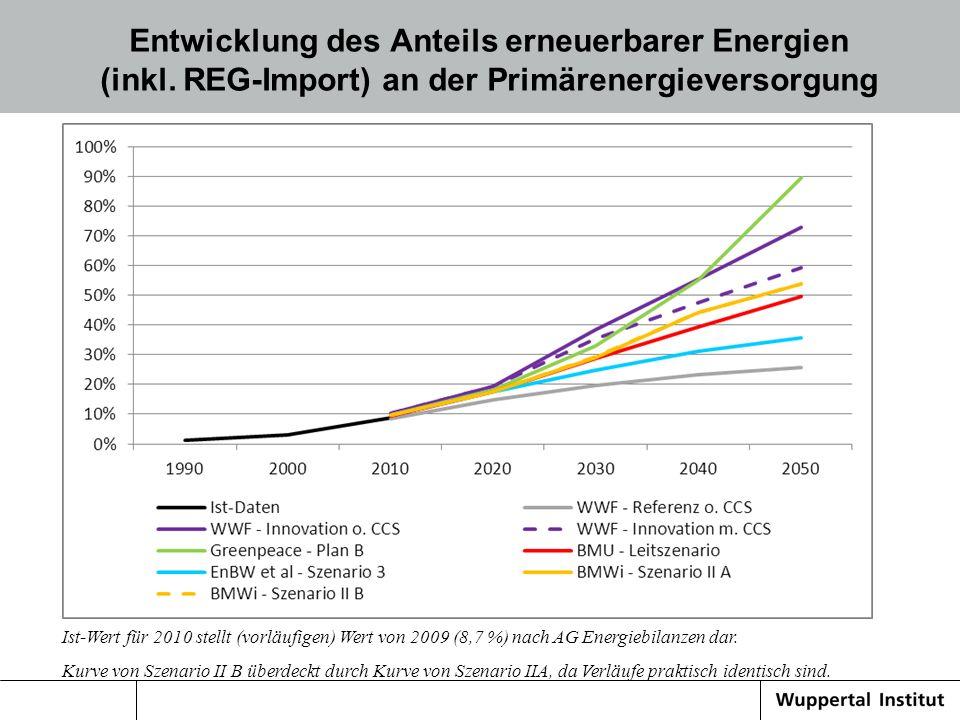 Entwicklung des Anteils erneuerbarer Energien (inkl. REG-Import) an der Primärenergieversorgung Ist-Wert für 2010 stellt (vorläufigen) Wert von 2009 (