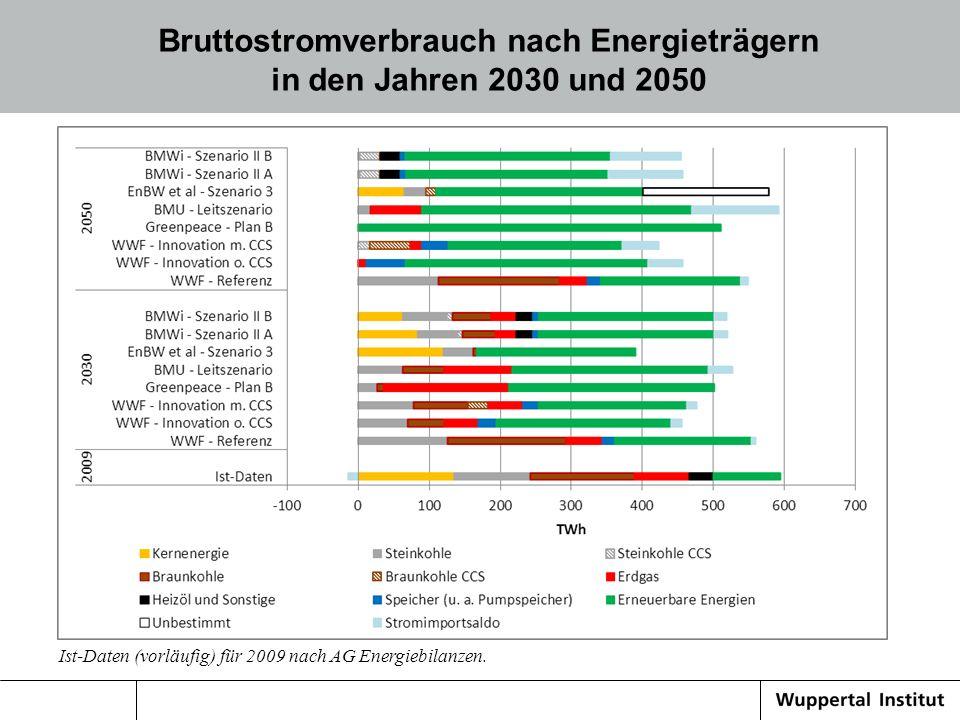 Bruttostromverbrauch nach Energieträgern in den Jahren 2030 und 2050 Ist-Daten (vorläufig) für 2009 nach AG Energiebilanzen.