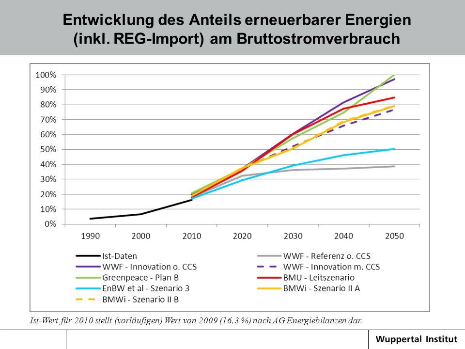 Entwicklung des Anteils erneuerbarer Energien (inkl. REG-Import) am Bruttostromverbrauch Ist-Wert für 2010 stellt (vorläufigen) Wert von 2009 (16,3 %)