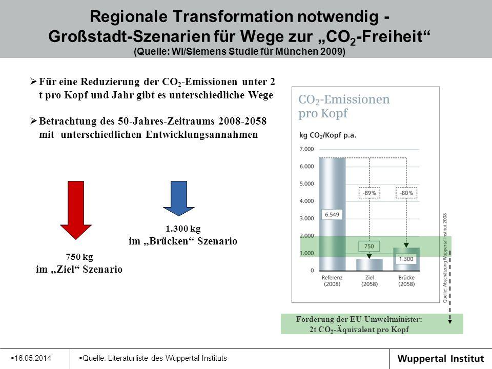 16.05.2014 Regionale Transformation notwendig - Großstadt-Szenarien für Wege zur CO 2 -Freiheit (Quelle: WI/Siemens Studie für München 2009) Für eine