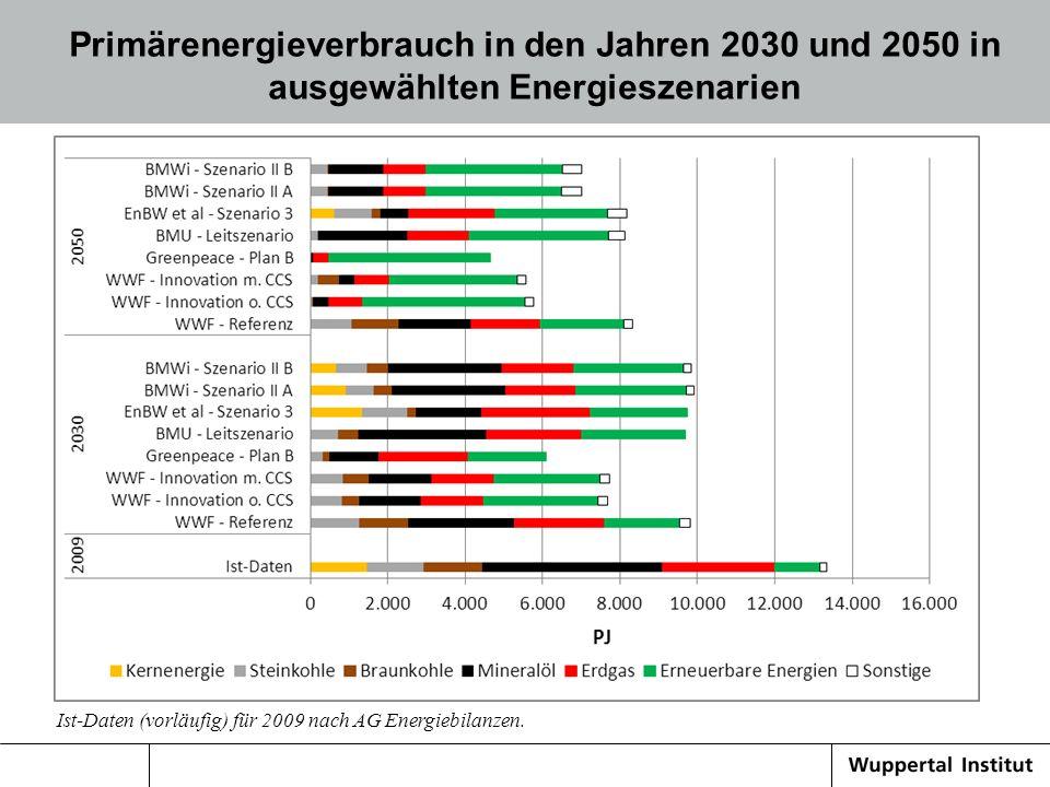 Primärenergieverbrauch in den Jahren 2030 und 2050 in ausgewählten Energieszenarien Ist-Daten (vorläufig) für 2009 nach AG Energiebilanzen.