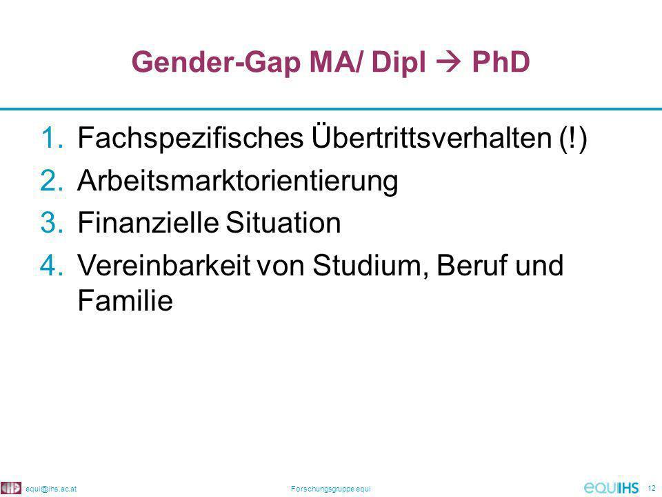 equi@ihs.ac.atForschungsgruppe equi 12 Gender-Gap MA/ Dipl PhD 1.Fachspezifisches Übertrittsverhalten (!) 2.Arbeitsmarktorientierung 3.Finanzielle Situation 4.Vereinbarkeit von Studium, Beruf und Familie
