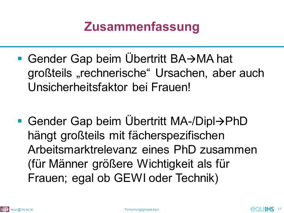 equi@ihs.ac.atForschungsgruppe equi 17 Zusammenfassung Gender Gap beim Übertritt BA MA hat großteils rechnerische Ursachen, aber auch Unsicherheitsfaktor bei Frauen.