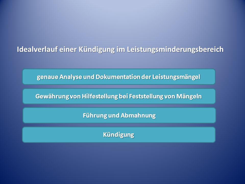 Idealverlauf einer Kündigung im Leistungsminderungsbereich genaue Analyse und Dokumentation der Leistungsmängel Gewährung von Hilfestellung bei Festst