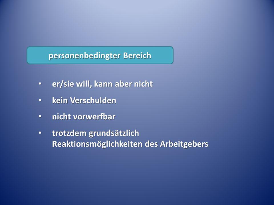 Probleme Beispiel 1: Einzelarbeitsplatz Einzelarbeitsplatz Individuelle Leistungseinschränkung durch SB.